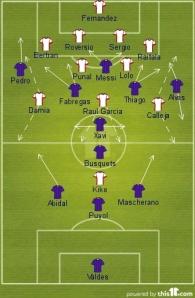 چیدمان بازیکنان بارسلونا